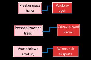 copy_2