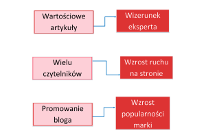 socialmedia_2